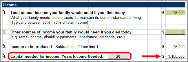 Calculating Life Insurance Amount