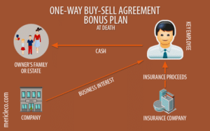 One Way Buy Sell Arrangements Bonus Life Insurance